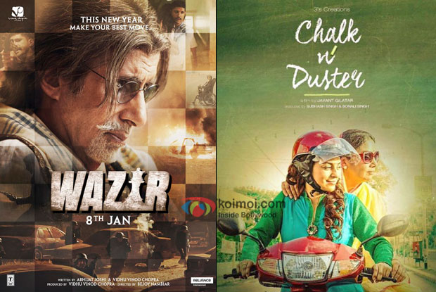 Box Office - Wazir comes to closure, Chalk N Duster flops