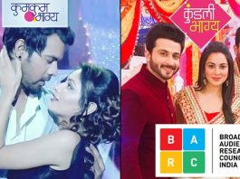 BARC Report Week 20: KumKum Bhagya & Kundali Bhagya Continue Their Winning Streak