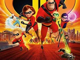 Incredibles 2 India Box Office